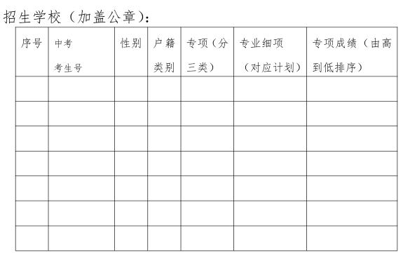 2019年深圳市学校体育、艺术特色团队专项考核合格考生名单