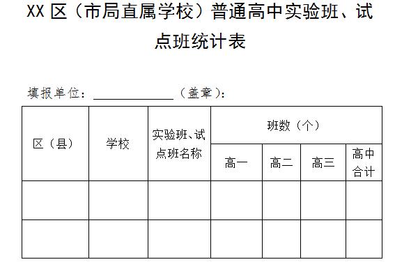 深圳区(市属学校)普通高中实验班、试点班统计表