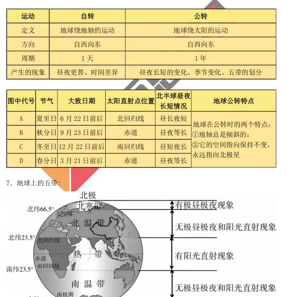2019年深圳初中生地会考复习提纲