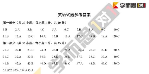 2019年江苏高考英语试题答案