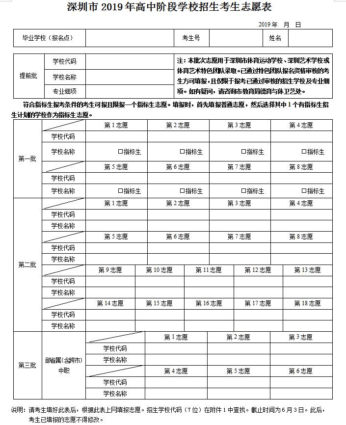 深圳市2019年高中阶段学校招生考生志愿表
