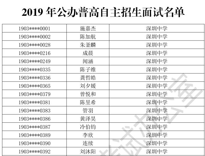 2019年深圳中学自主招生面试名单已公布