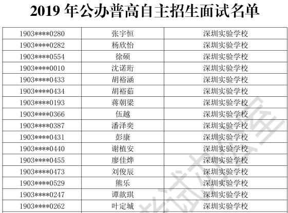 2019年深圳实验学校自主招生面试名单已公布