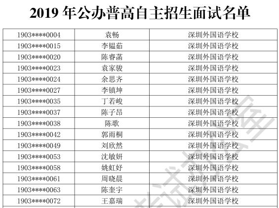2019年深圳外国语学校自主招生面试名单已公布