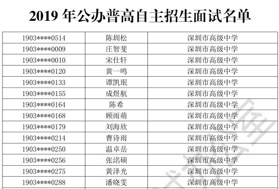 2019年深圳高级中学自主招生面试名单已公布