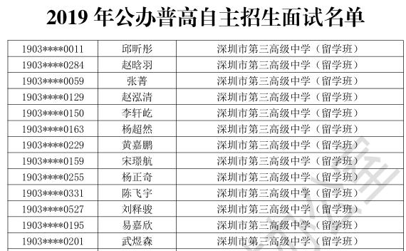 2019年深圳第三高级中学(留学班)自主招生面试名单已公布
