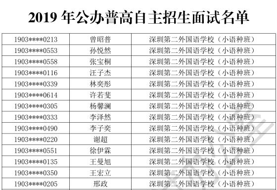 2019年深圳第二外国语学校(小语种班)自主招生面试名单已公布