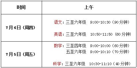 深圳市福田区2019期末考试时间