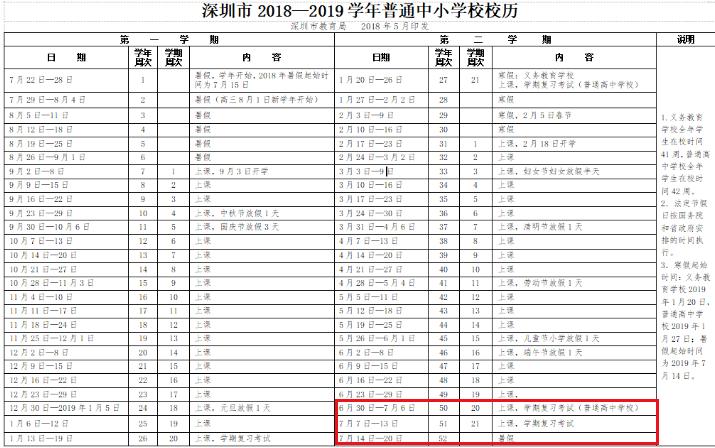 2018-2019学年深圳小学第二学期期末考试时间