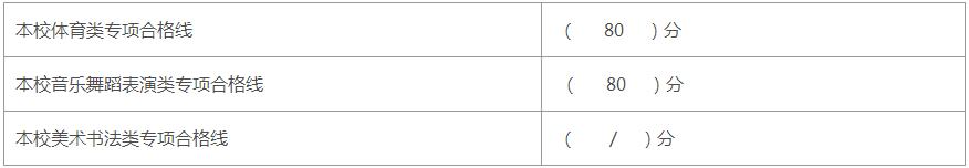 2019年深圳中学体育、艺术特色团队专项考核合格考生名单(公示)