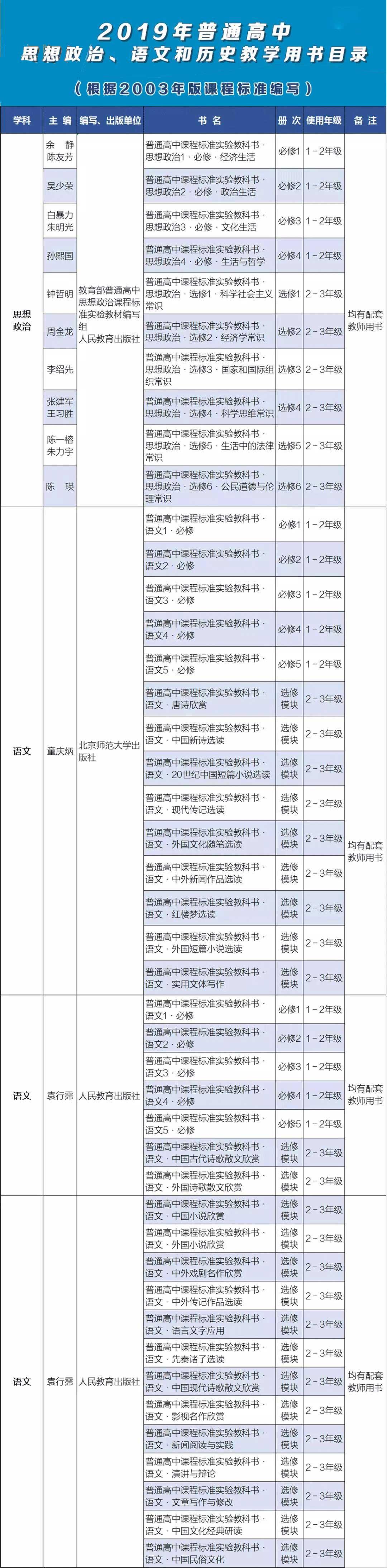 语文历史教学用书目录