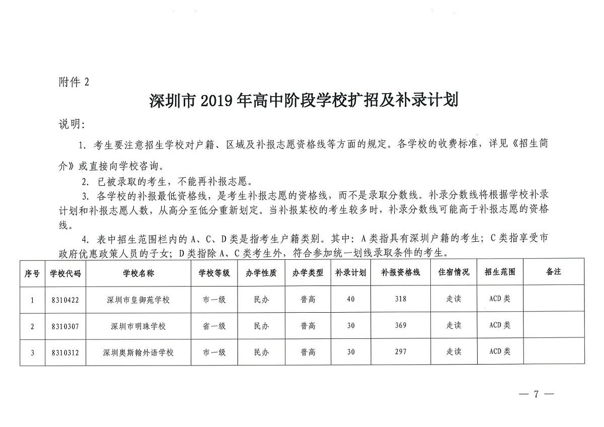 2019年深圳中考高中阶段学校扩招及补录计划