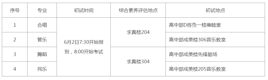 深圳中学2019年初中艺术特长生招生方案
