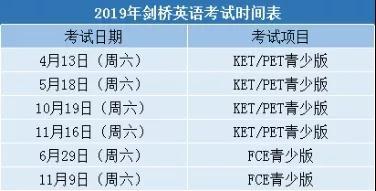 2019年为什么建议深圳小学升初中的孩子先考个KET、PET证书?