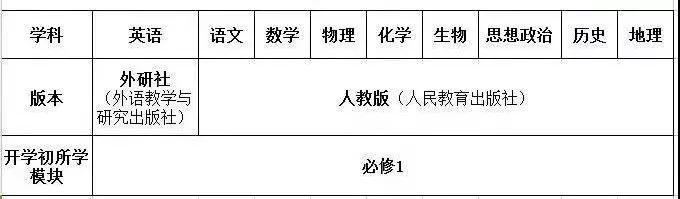 2019年深圳新高一用什么版本的教材?