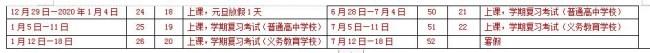 2019年深圳高中暑假开学时间表