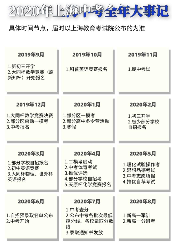 2020上海市中考全年时间表公布