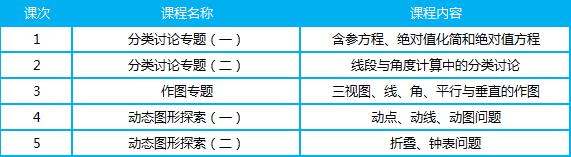 初二年级物理春季课程,南京爱智康初二物理春季课程,初二年级物理春季补习,初二年级春季辅导
