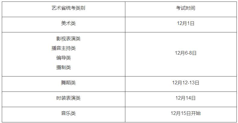2020年浙江艺术类专业省统考时间安排表