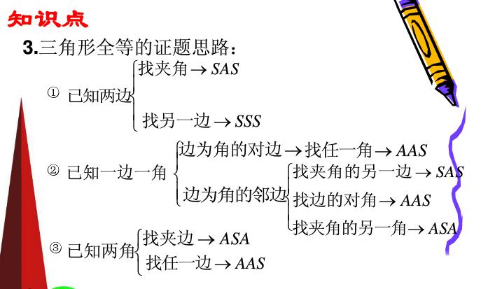深圳七年级下册数学探索三角形全等的条件知识点