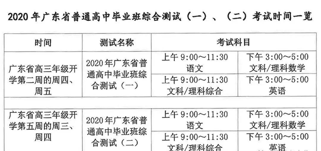2020年深圳将新增高中学位6150个!广东一模定在开学第二周!