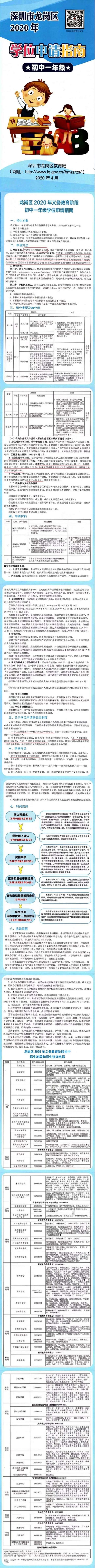 2020年深圳首区学位申请时间公布!小一5月7日,初一5月9日!