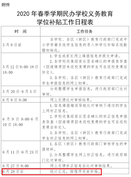2020年深圳市学位补贴如何申报,什么时候发放?