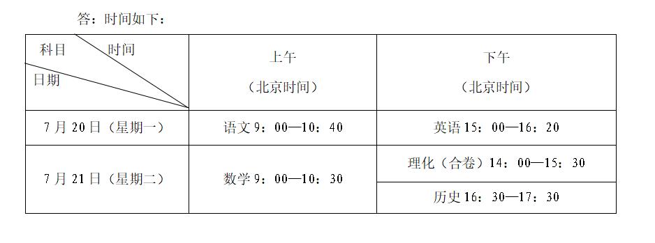 2020年深圳中考政策有关问答