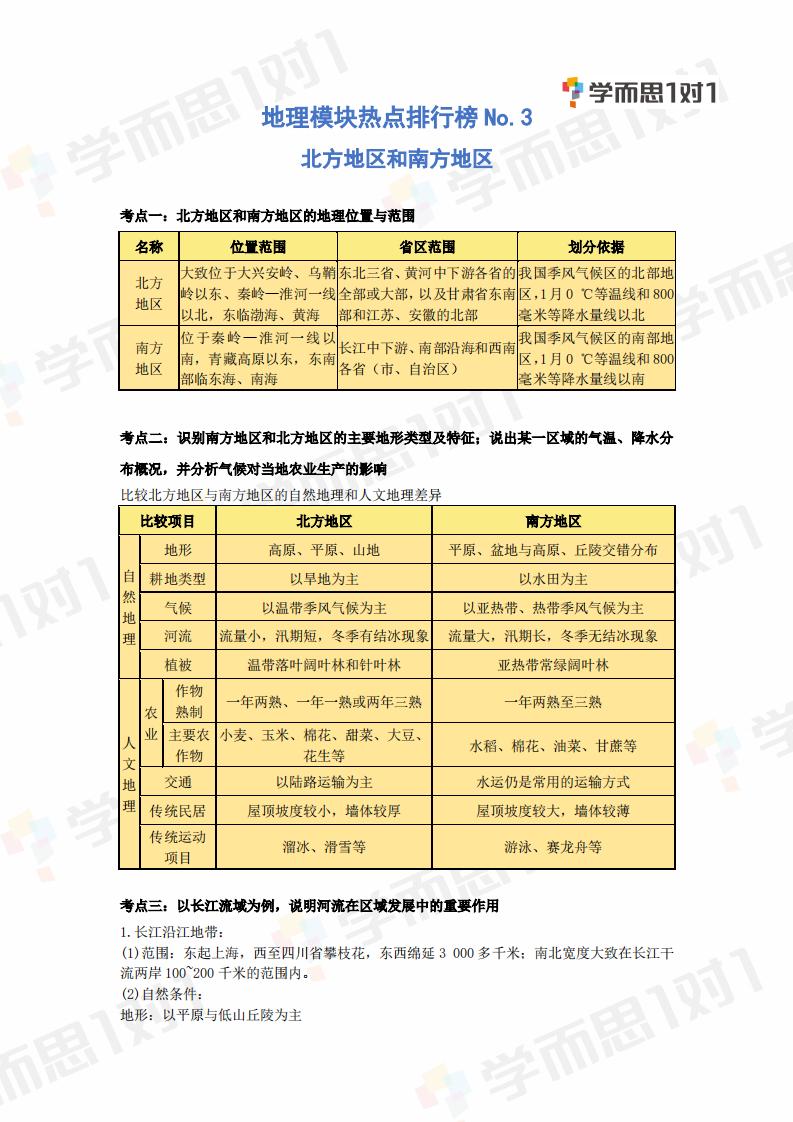 2020年深圳生地会考地理热点模块NO.3―北方地区和南方地区