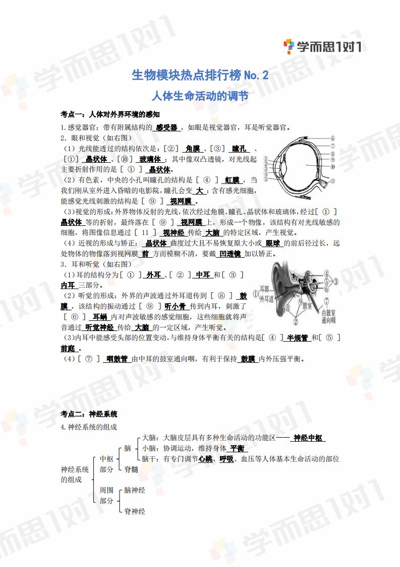 2020年深圳生地会考生物热点模块NO.2―人体生命活动的调节
