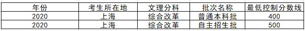 2020年上海市分数线预测