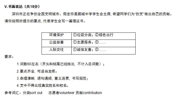2020深圳中考英语作文题目