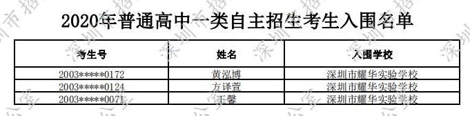 2020年深圳耀华实验学校自主招生入围名单