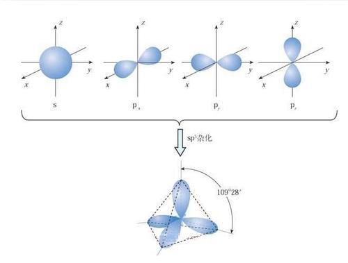 原子结构思维导图
