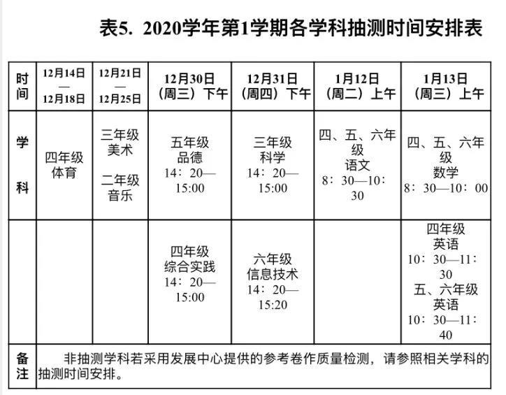 2020-2021广州白云区上学期小学期末诊断时间安排