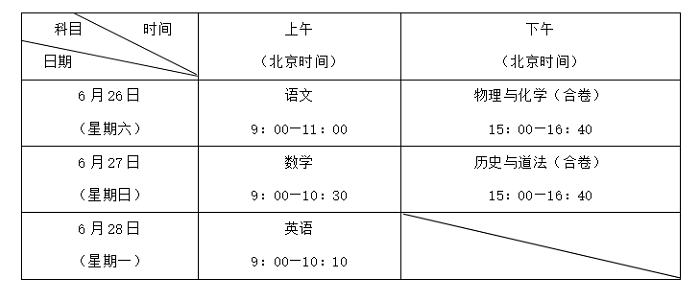 深圳市招生诊断办公室