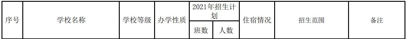 2021年深圳实验学校高中招生计划