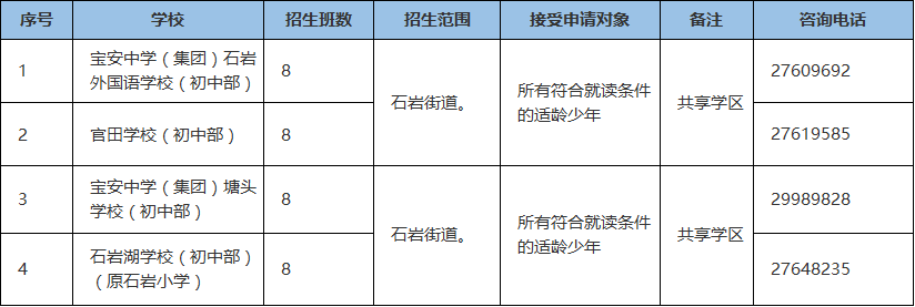 深圳宝安区2021年秋季义务教育公办学校招生计划及招生范围