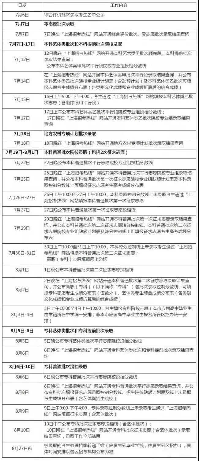 上海2021年高考各批次录取时间