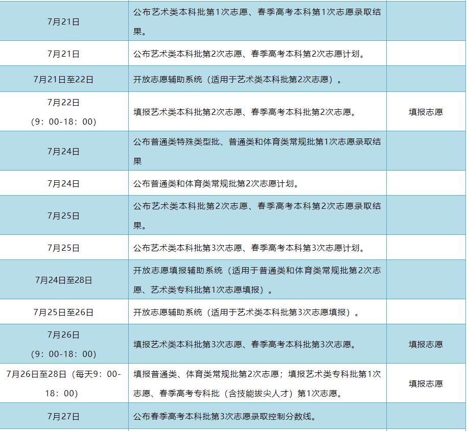 山东2021年高考各批次录取时间