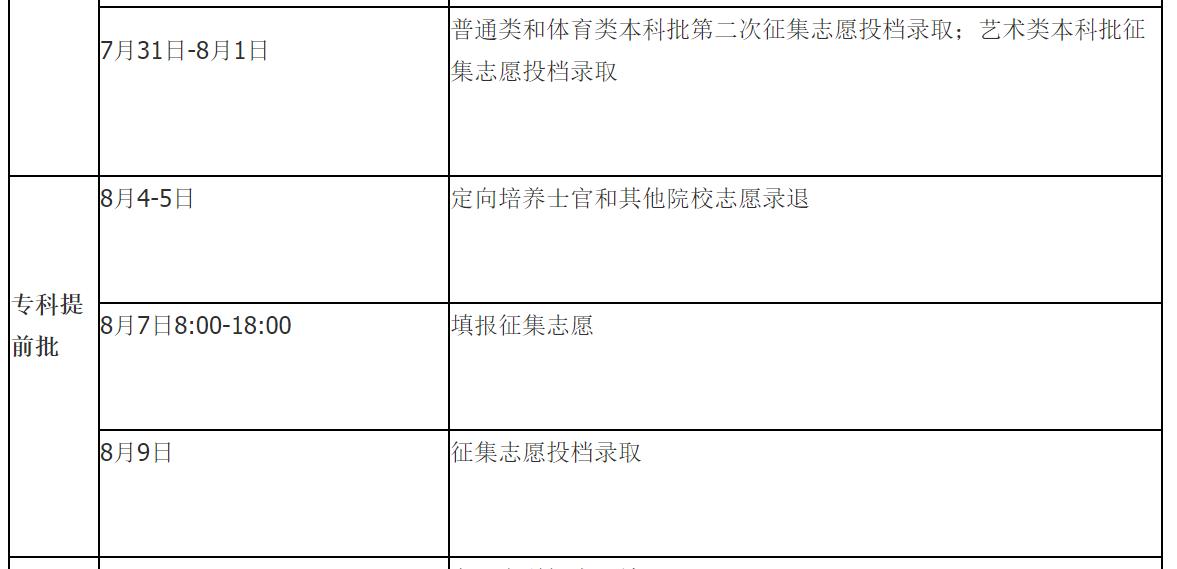 湖南2021年高考各批次录取时间