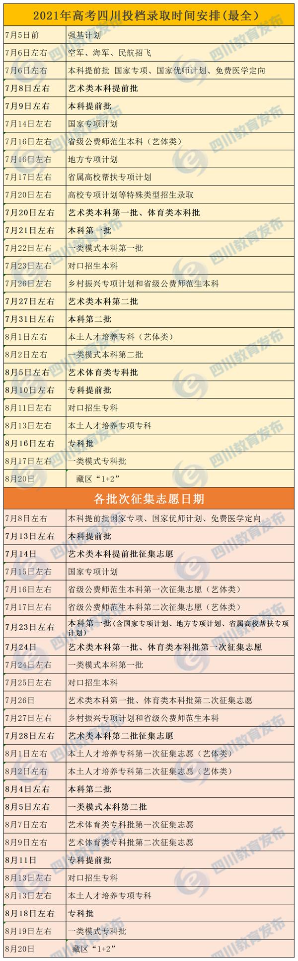 四川2021年高考征集志愿时间