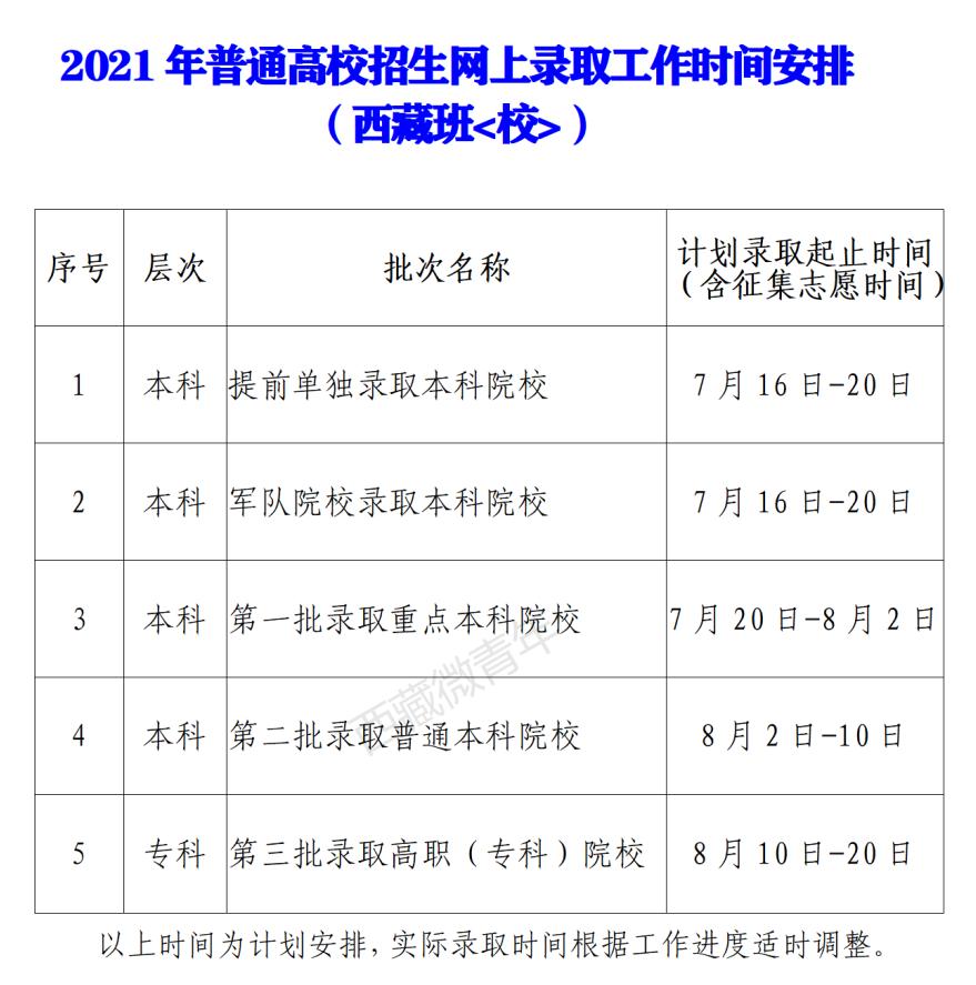 西藏2021年高考各批次录取时间