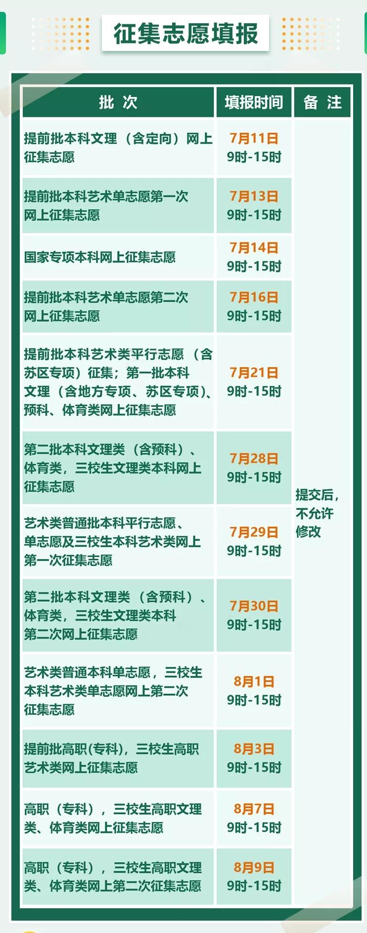 江西2021年高考征集志愿时间