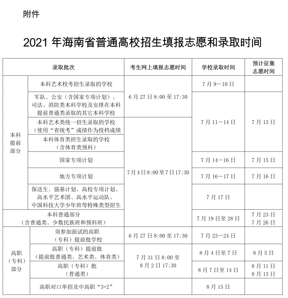 海南2021年高考征集志愿时间