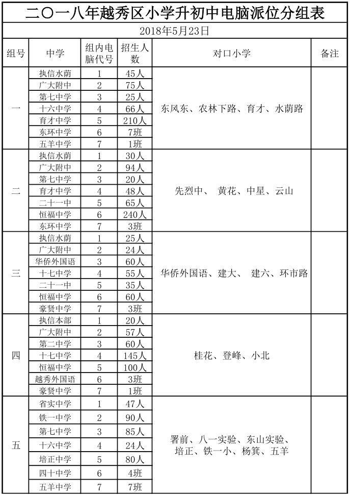 广州幼升小资讯